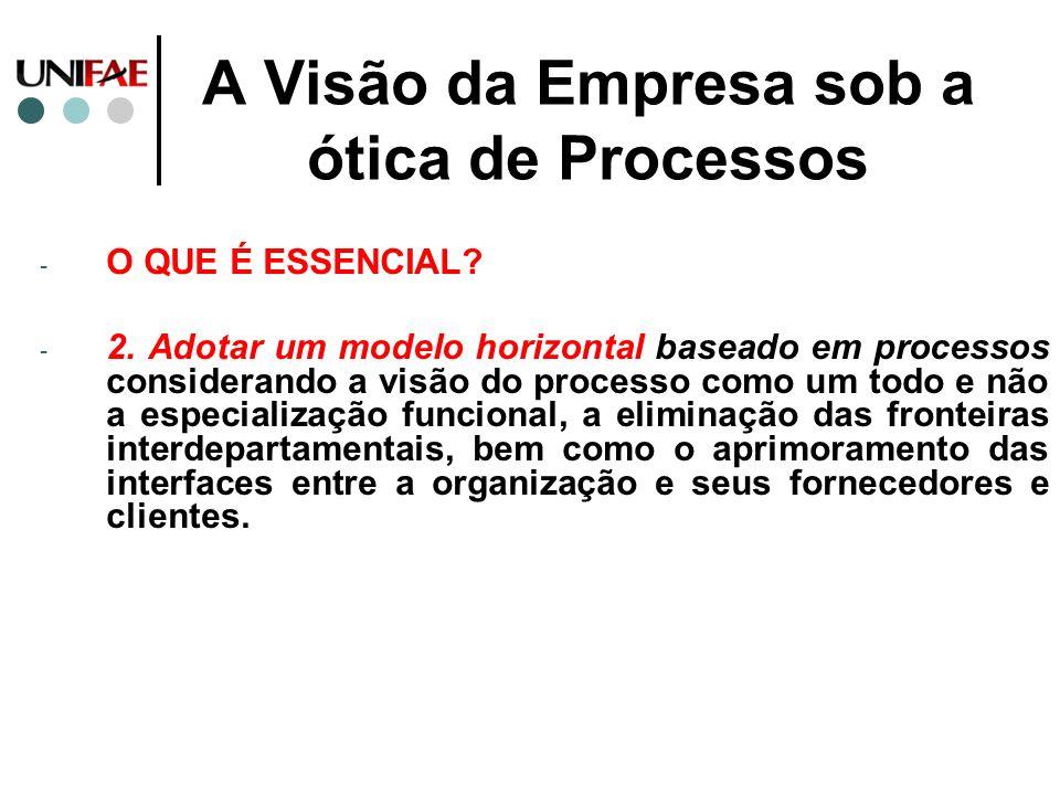 A Visão da Empresa sob a ótica de Processos - O QUE É ESSENCIAL? - 2. Adotar um modelo horizontal baseado em processos considerando a visão do process