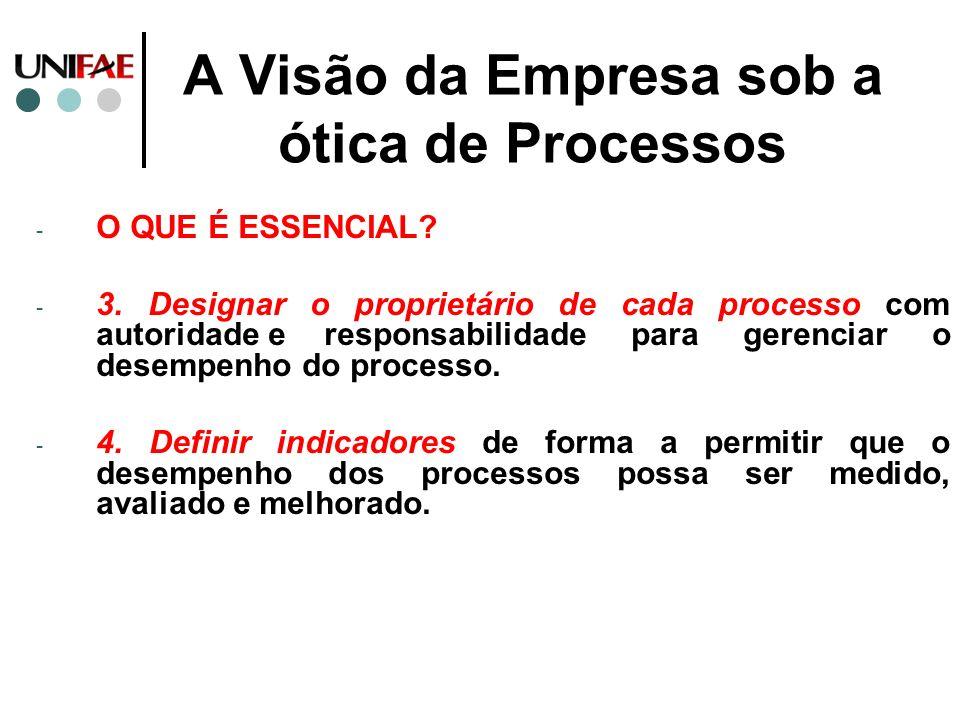 A Visão da Empresa sob a ótica de Processos - O QUE É ESSENCIAL? - 3. Designar o proprietário de cada processo com autoridade e responsabilidade para