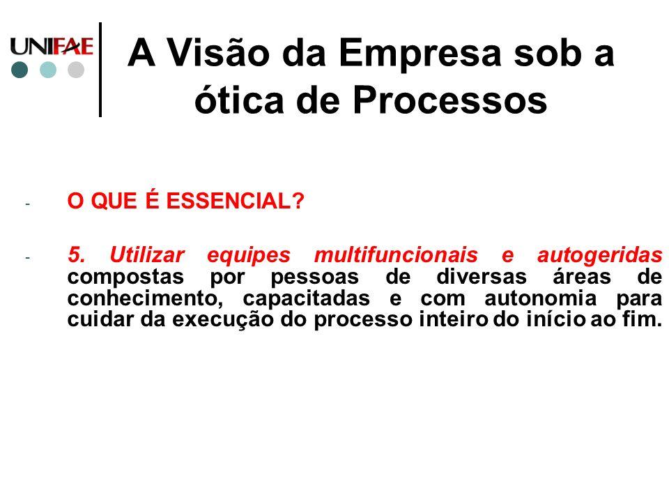 A Visão da Empresa sob a ótica de Processos - O QUE É ESSENCIAL? - 5. Utilizar equipes multifuncionais e autogeridas compostas por pessoas de diversas