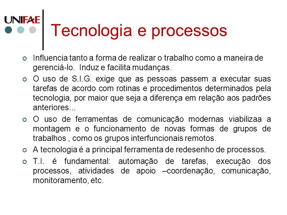 Tecnologia e processos Influencia tanto a forma de realizar o trabalho como a maneira de gerenciá-lo. Induz e facilita mudanças. O uso de S.I.G. exige