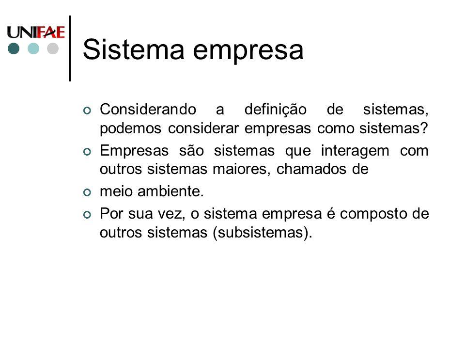 Sistema empresa Considerando a definição de sistemas, podemos considerar empresas como sistemas? Empresas são sistemas que interagem com outros sistem