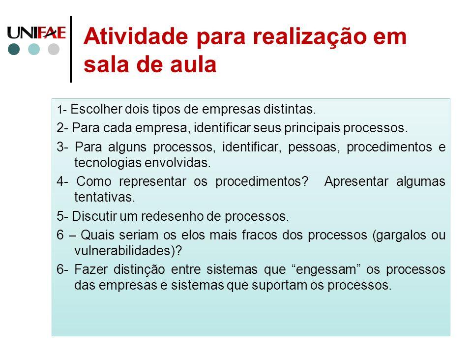 Atividade para realização em sala de aula 1- Escolher dois tipos de empresas distintas. 2- Para cada empresa, identificar seus principais processos. 3