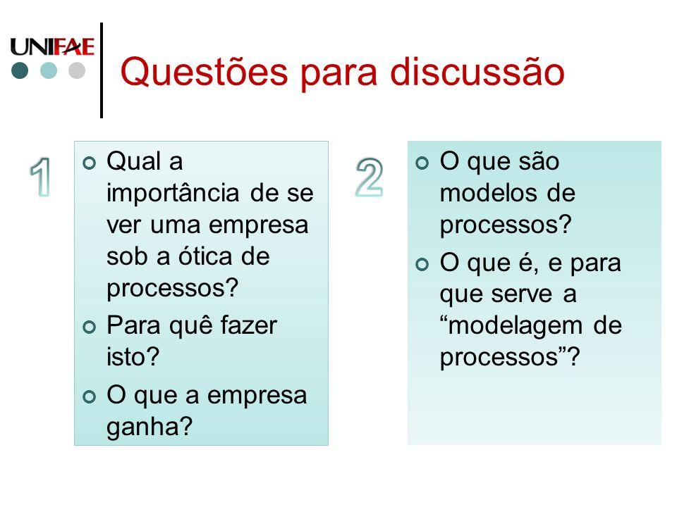 Questões para discussão Qual a importância de se ver uma empresa sob a ótica de processos? Para quê fazer isto? O que a empresa ganha? O que são model