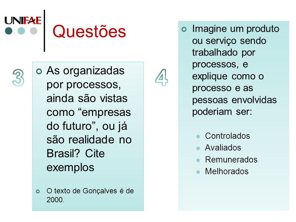 Questões As organizadas por processos, ainda são vistas como empresas do futuro, ou já são realidade no Brasil? Cite exemplos O texto de Gonçalves é d