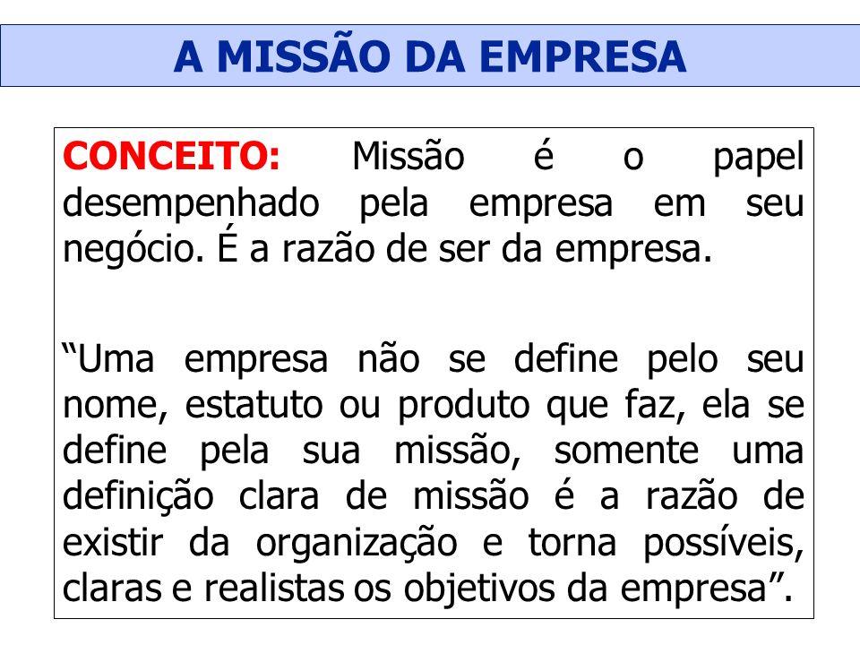 CONCEITO: Missão é o papel desempenhado pela empresa em seu negócio. É a razão de ser da empresa. Uma empresa não se define pelo seu nome, estatuto ou