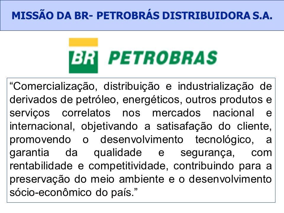 Comercialização, distribuição e industrialização de derivados de petróleo, energéticos, outros produtos e serviços correlatos nos mercados nacional e