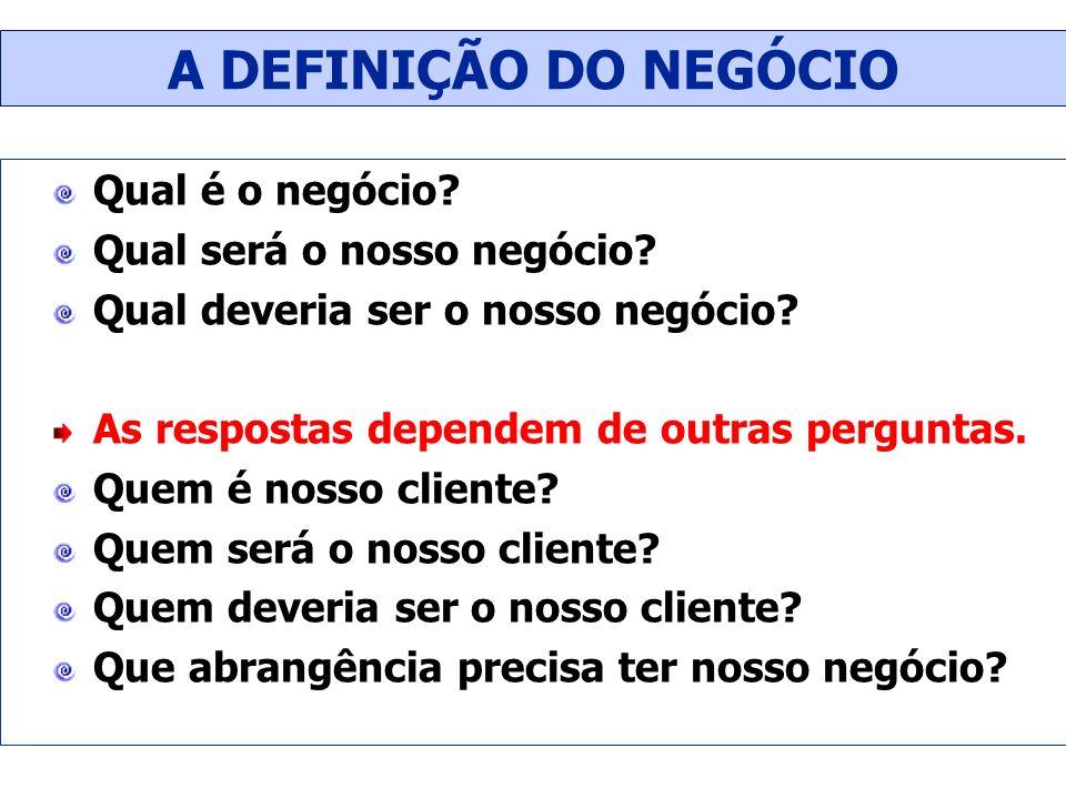 Qual é o negócio? Qual será o nosso negócio? Qual deveria ser o nosso negócio? As respostas dependem de outras perguntas. Quem é nosso cliente? Quem s