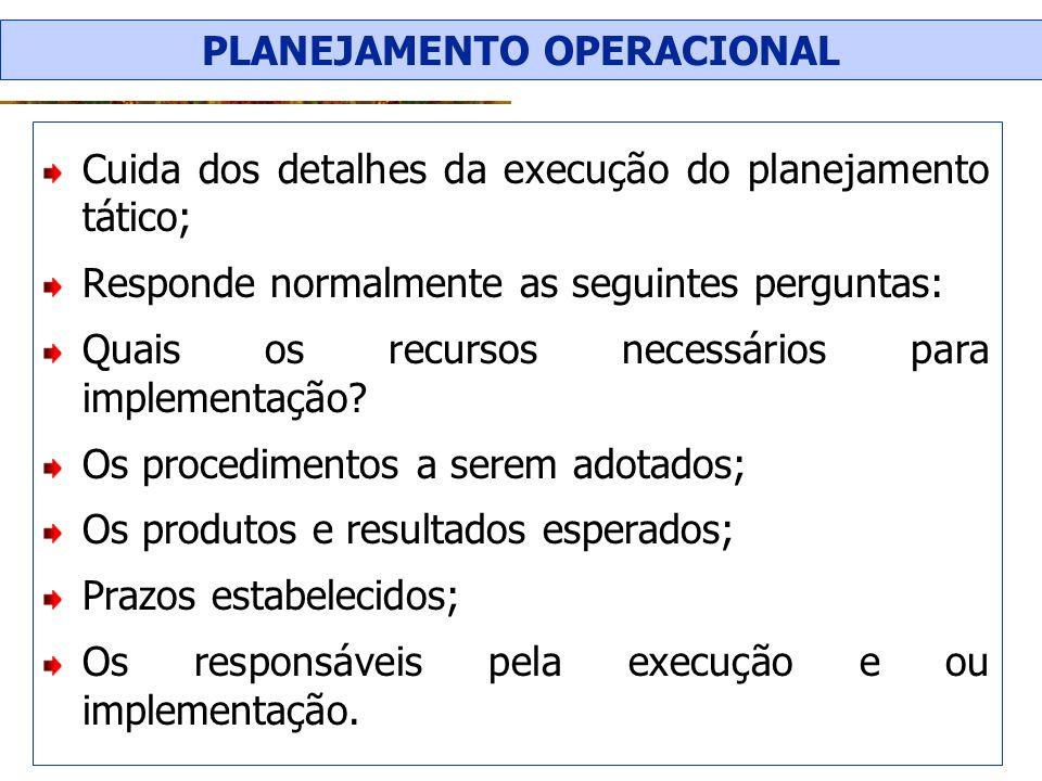 PLANEJAMENTO OPERACIONAL Cuida dos detalhes da execução do planejamento tático; Responde normalmente as seguintes perguntas: Quais os recursos necessá