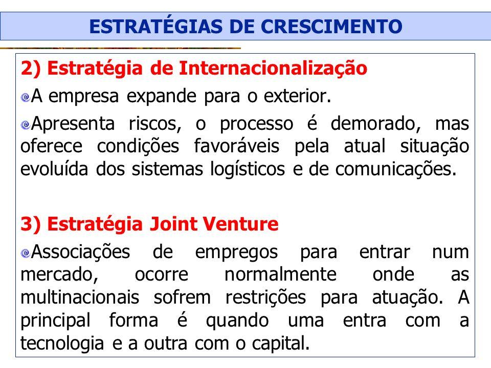 2) Estratégia de Internacionalização A empresa expande para o exterior. Apresenta riscos, o processo é demorado, mas oferece condições favoráveis pela