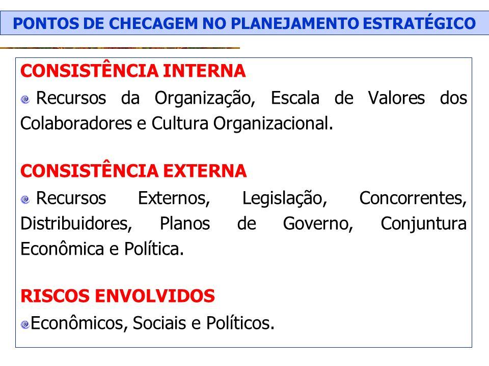 CONSISTÊNCIA INTERNA Recursos da Organização, Escala de Valores dos Colaboradores e Cultura Organizacional. CONSISTÊNCIA EXTERNA Recursos Externos, Le