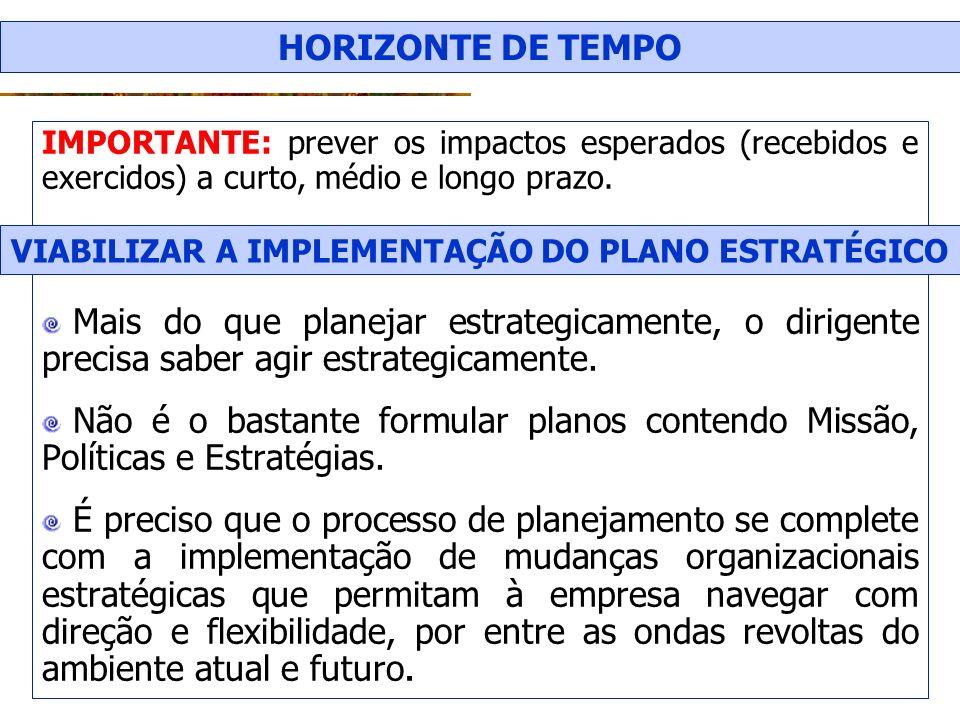 IMPORTANTE: prever os impactos esperados (recebidos e exercidos) a curto, médio e longo prazo. Mais do que planejar estrategicamente, o dirigente prec