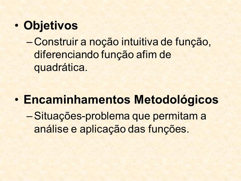 Objetivos –Construir a noção intuitiva de função, diferenciando função afim de quadrática.