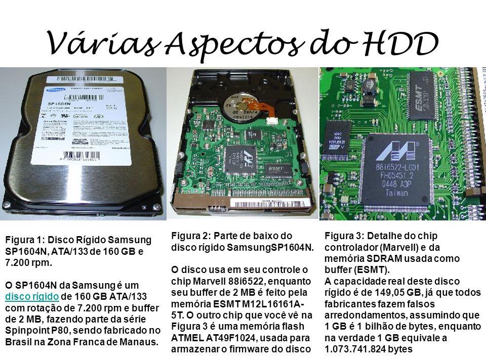 Várias Aspectos do HDD Figura 1: Disco Rígido Samsung SP1604N, ATA/133 de 160 GB e 7.200 rpm. O SP1604N da Samsung é um disco rígido de 160 GB ATA/133