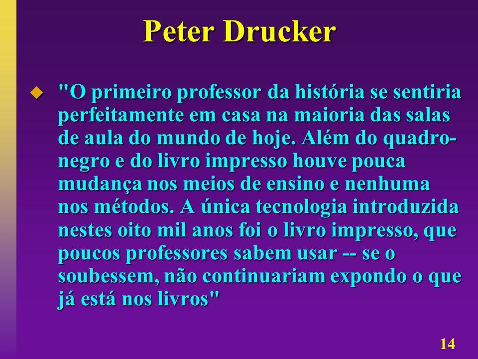 14 Peter Drucker