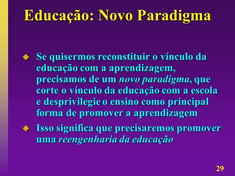 29 Educação: Novo Paradigma Se quisermos reconstituir o vínculo da educação com a aprendizagem, precisamos de um novo paradigma, que corte o vínculo d