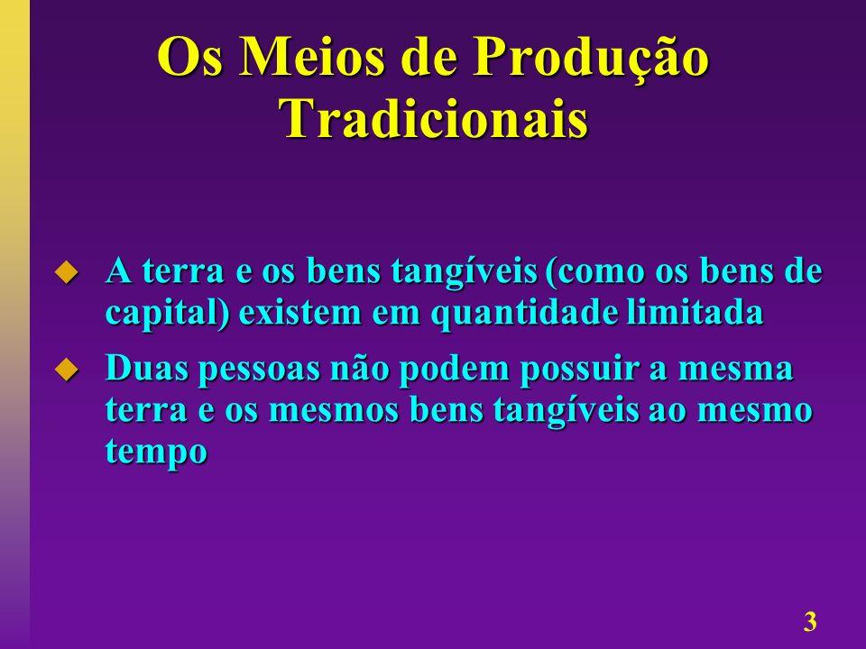 3 Os Meios de Produção Tradicionais A terra e os bens tangíveis (como os bens de capital) existem em quantidade limitada A terra e os bens tangíveis (
