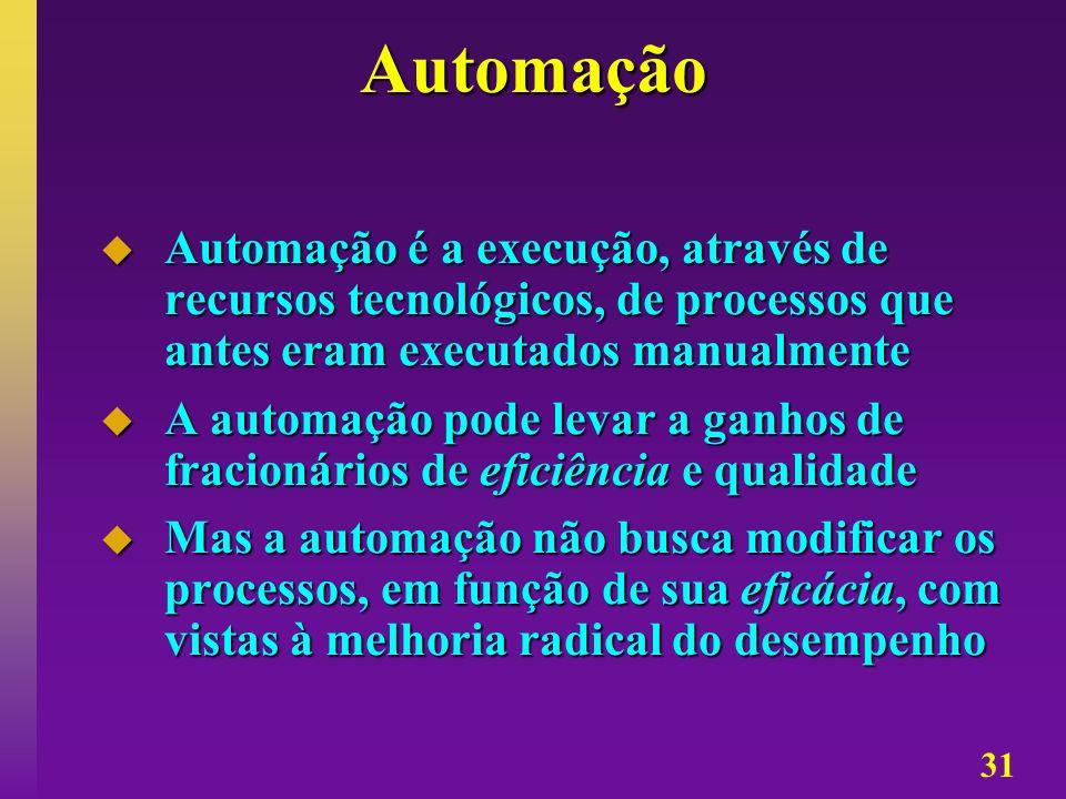 31 Automação Automação é a execução, através de recursos tecnológicos, de processos que antes eram executados manualmente Automação é a execução, atra