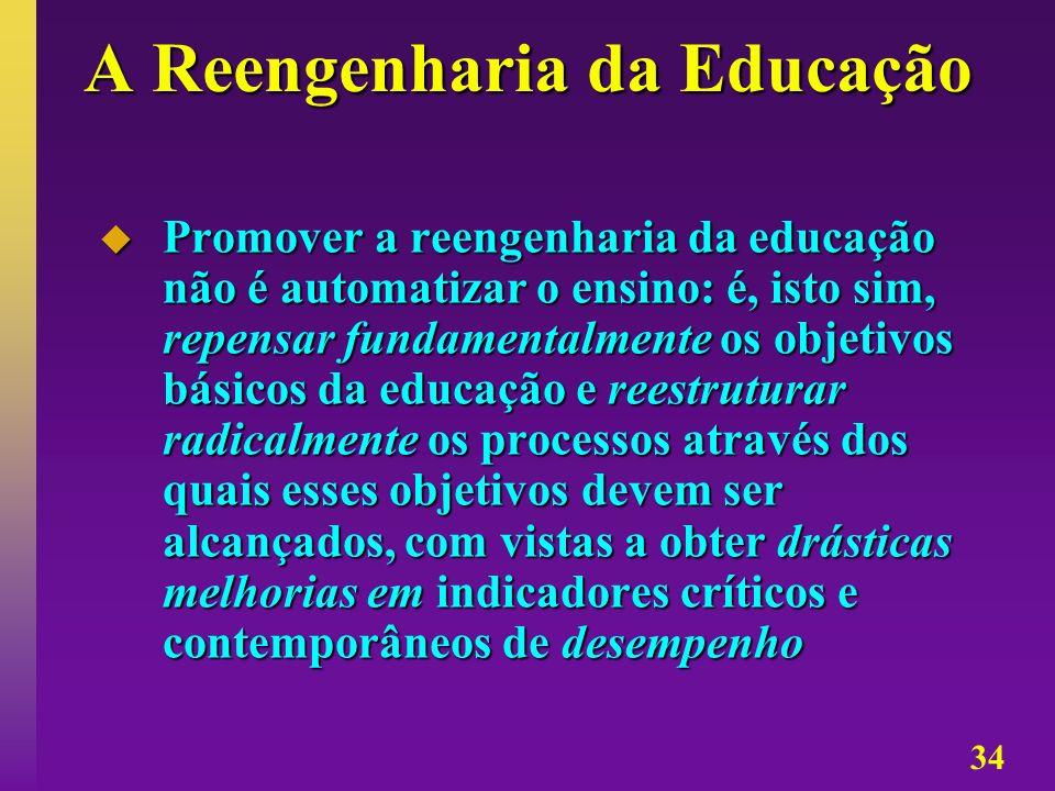 34 A Reengenharia da Educação Promover a reengenharia da educação não é automatizar o ensino: é, isto sim, repensar fundamentalmente os objetivos bási