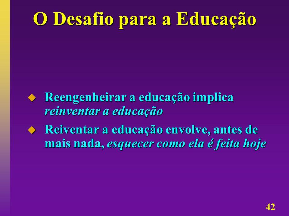 42 O Desafio para a Educação Reengenheirar a educação implica reinventar a educação Reengenheirar a educação implica reinventar a educação Reiventar a