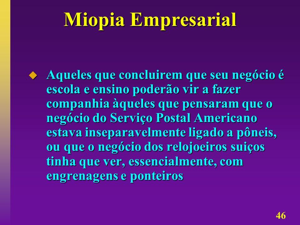 46 Miopia Empresarial Aqueles que concluirem que seu negócio é escola e ensino poderão vir a fazer companhia àqueles que pensaram que o negócio do Ser
