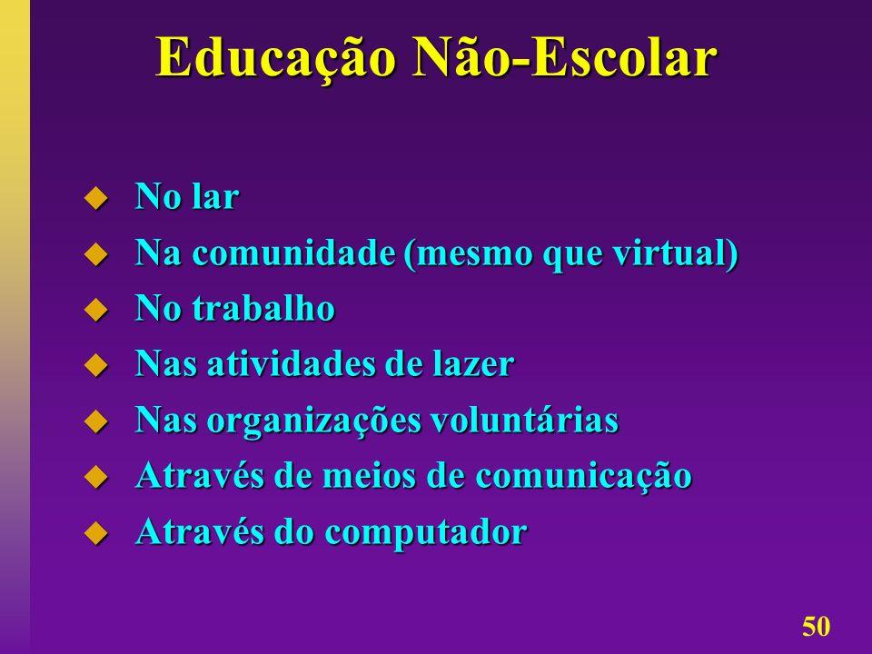 50 Educação Não-Escolar No lar No lar Na comunidade (mesmo que virtual) Na comunidade (mesmo que virtual) No trabalho No trabalho Nas atividades de la