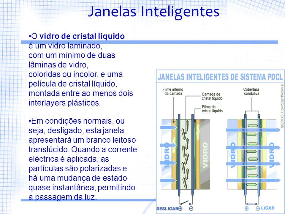 1 Janelas Inteligentes O vidro de cristal líquido é um vidro laminado, com um mínimo de duas lâminas de vidro, coloridas ou incolor, e uma película de cristal líquido, montada entre ao menos dois interlayers plásticos.