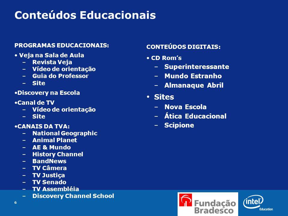 6 Conteúdos Educacionais PROGRAMAS EDUCACIONAIS: Veja na Sala de Aula –Revista Veja –Vídeo de orientação –Guia do Professor –Site Discovery na Escola
