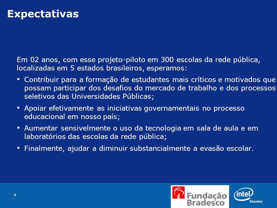 9 Expectativas Em 02 anos, com esse projeto-piloto em 300 escolas da rede pública, localizadas em 5 estados brasileiros, esperamos: Contribuir para a