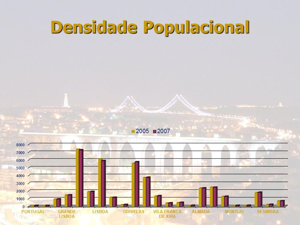 24-04-2014Bene; Francisca; Miguel; Nazaré Densidade Populacional