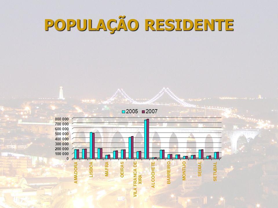 24-04-2014Bene; Francisca; Miguel; Nazaré POPULAÇÃO RESIDENTE