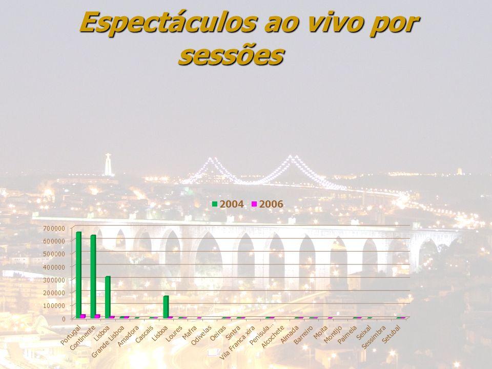 24-04-2014Bene; Francisca; Miguel; Nazaré Espectáculos ao vivo por sessões Espectáculos ao vivo por sessões