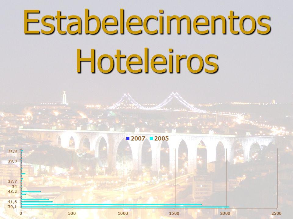 24-04-2014Bene; Francisca; Miguel; Nazaré Estabelecimentos Hoteleiros