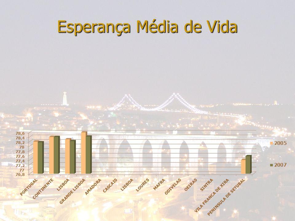 24-04-2014Bene; Francisca; Miguel; Nazaré Esperança Média de Vida