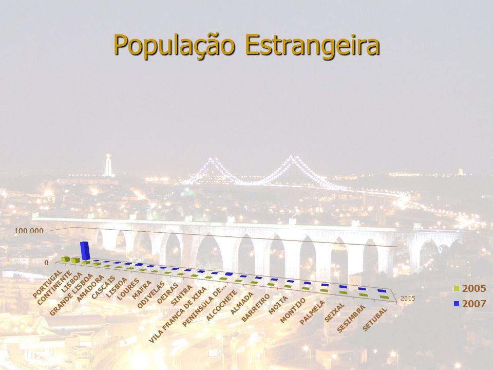 24-04-2014Bene; Francisca; Miguel; Nazaré População Estrangeira
