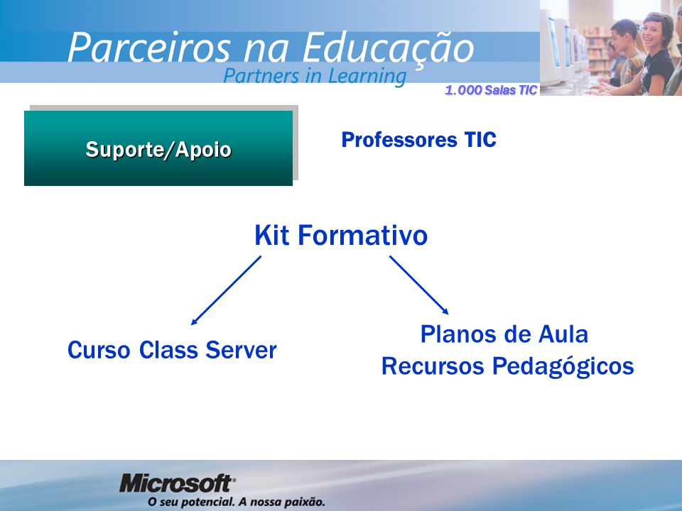 1.000 Salas TIC Suporte/ApoioSuporte/Apoio Professores TIC Kit Formativo Curso Class Server Planos de Aula Recursos Pedagógicos