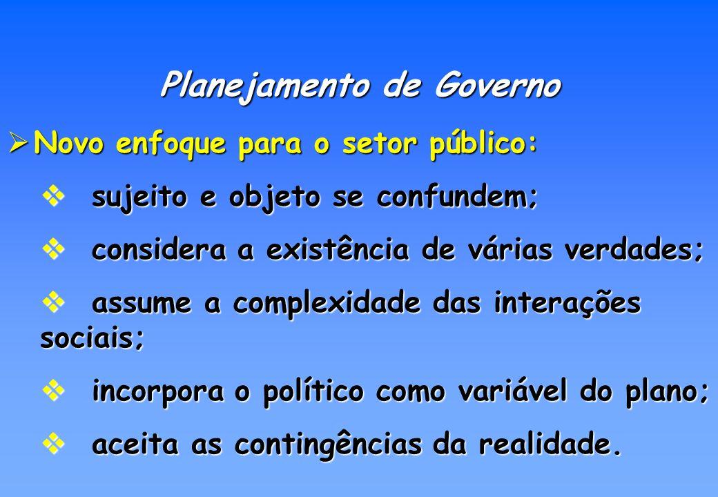 O Estado e a gestão governamental em um mundo em transformação: O Estado e a gestão governamental em um mundo em transformação: transformações internacionais; transformações internacionais; crise do estado: fiscal e administrativa.