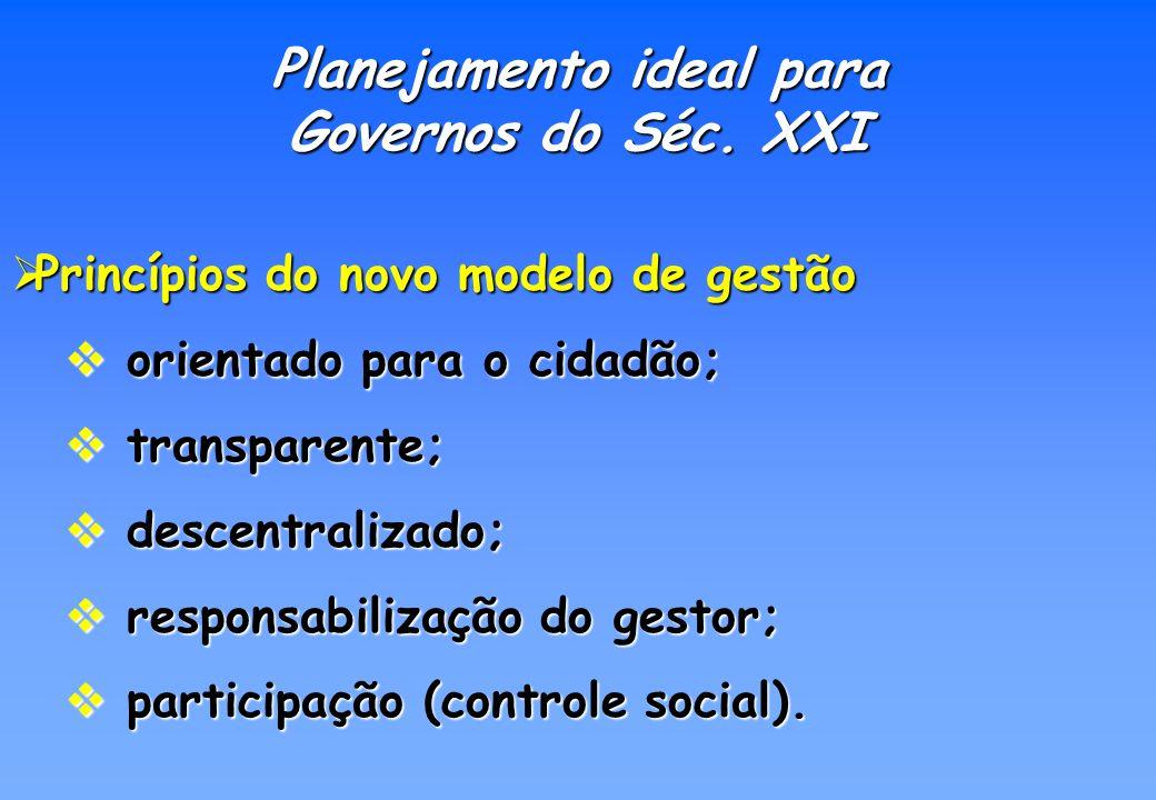 Estratégia de Desenvolvimento Mega-Objetivos Estratégias de Desenv.