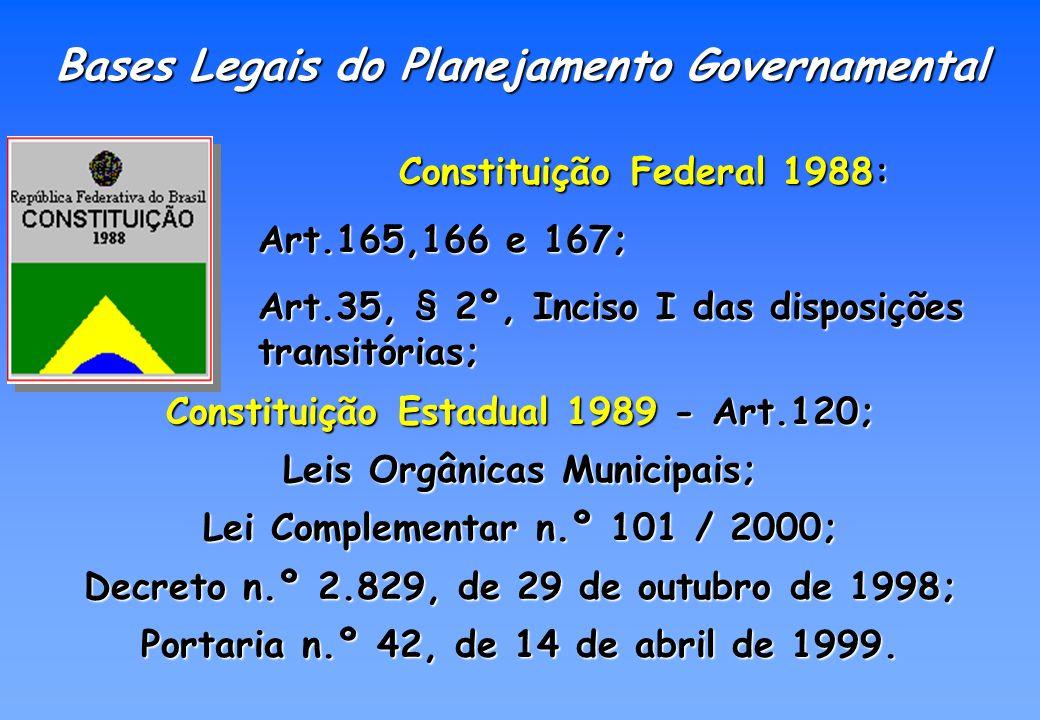 >> Método ZOPP > Método ZOPP << Planejamento de Projetos Orientados por Objetivos Planejamento Estratégico Participativo Planejamento Estratégico Participativo