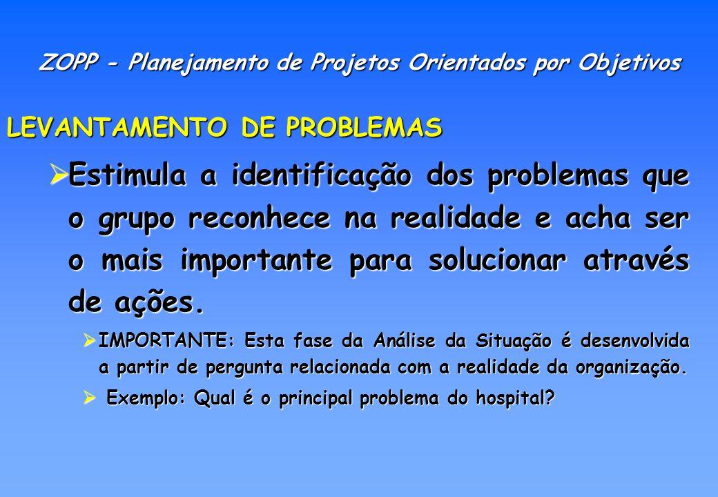 LEVANTAMENTO DE PROBLEMAS O que é um problema.O que é um problema.