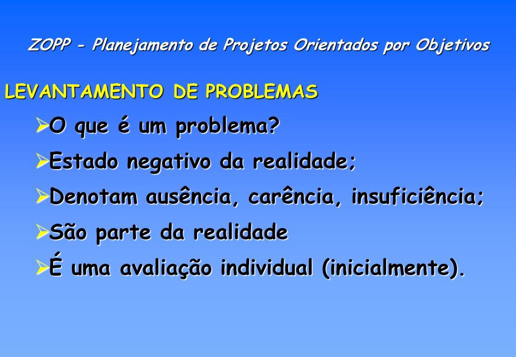 ANÁLISE DE PROBLEMAS É um conjunto de técnicas para: Analisar a situação problemática na forma como a percebem os envolvidos; Analisar a situação problemática na forma como a percebem os envolvidos; Identificar os problemas principais nesse contexto; Identificar os problemas principais nesse contexto; Visualizar as relações de causa-efeito de um problema na forma de uma árvore de problemas; Visualizar as relações de causa-efeito de um problema na forma de uma árvore de problemas; ZOPP - Planejamento de Projetos Orientados por Objetivos
