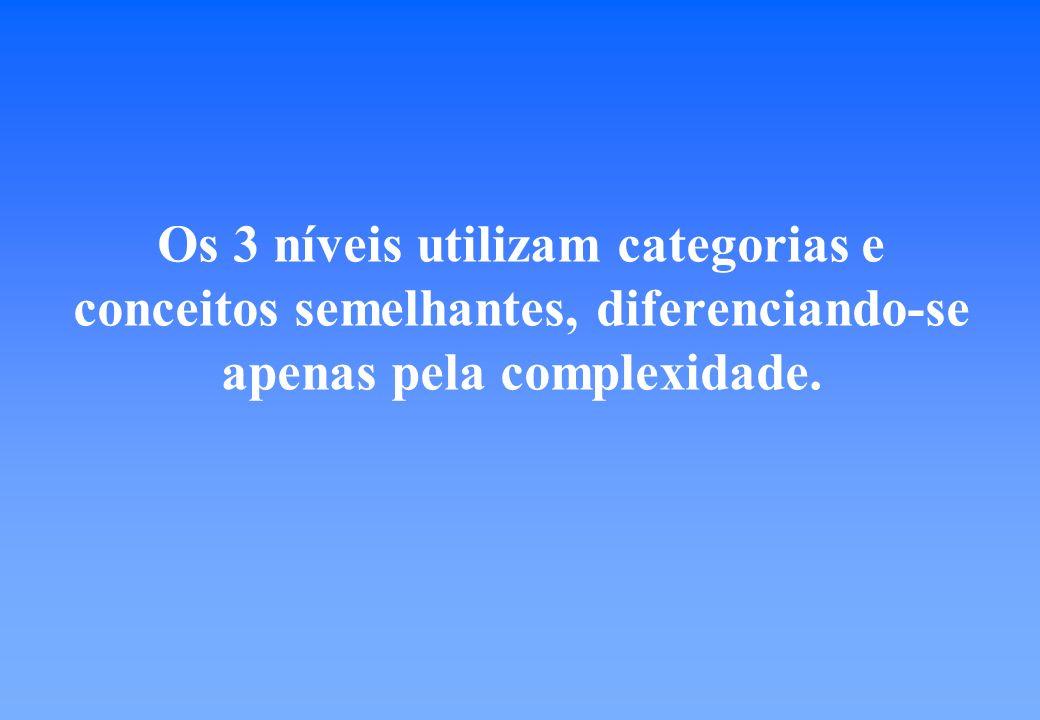 Planejamento Estratégico Situacional - PES Planejamento de Governo PES de 2º.