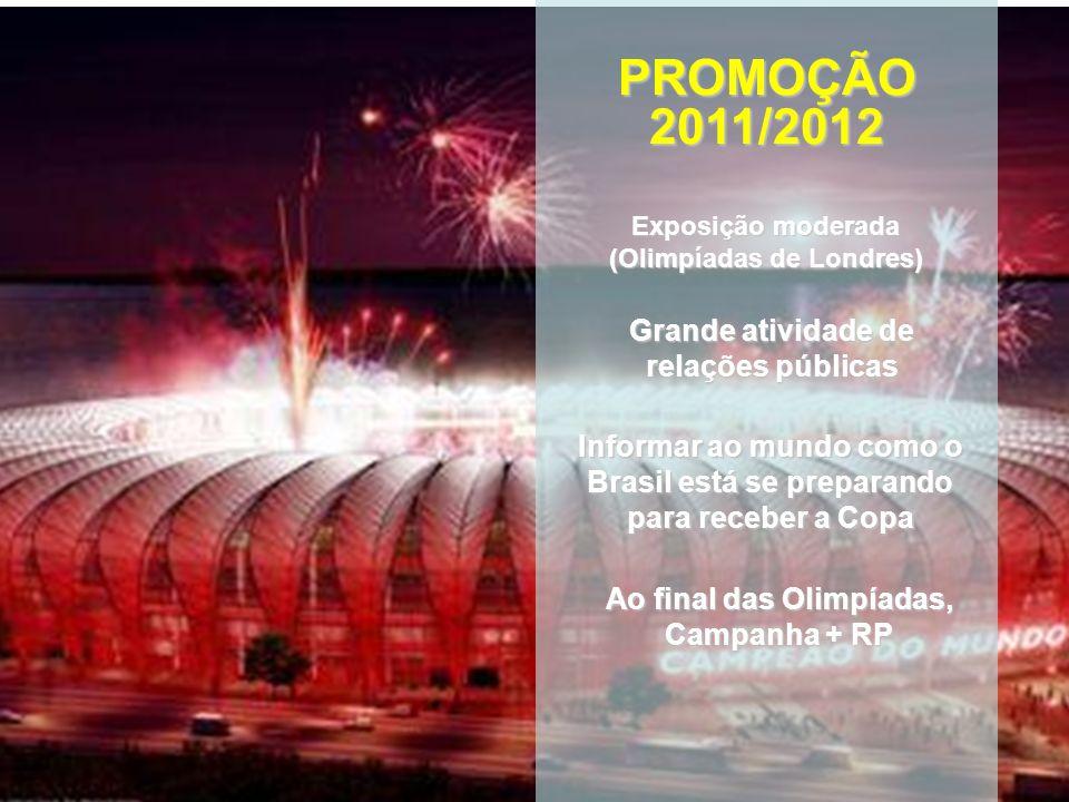 Exposição moderada (Olimpíadas de Londres) PROMOÇÃO 2011/2012 Grande atividade de relações públicas Informar ao mundo como o Brasil está se preparando para receber a Copa Ao final das Olimpíadas, Campanha + RP