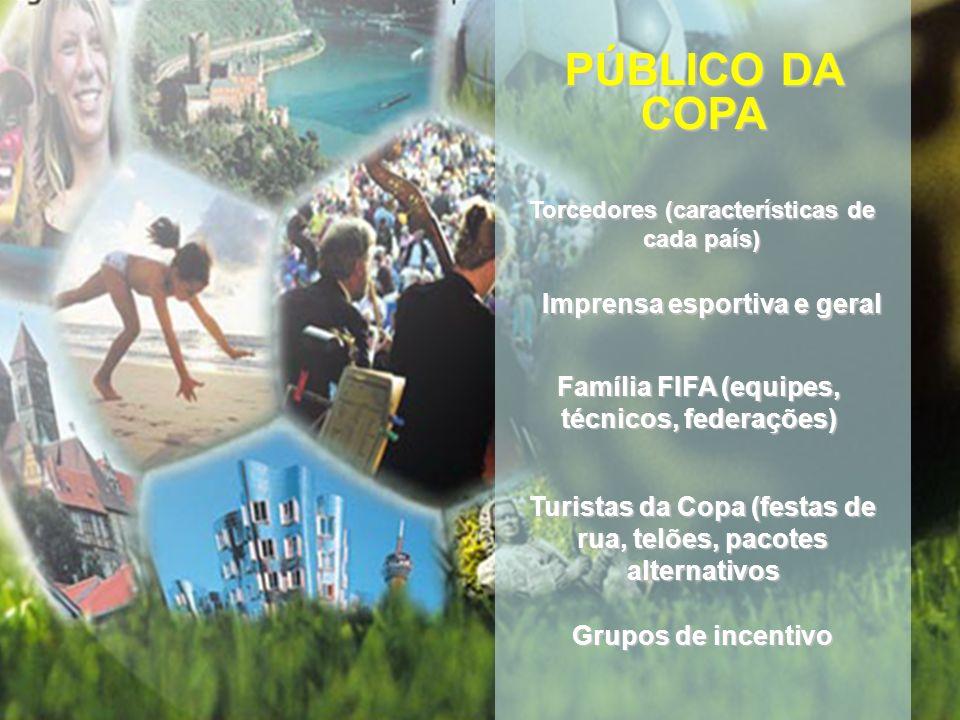 Torcedores (características de cada país) PÚBLICO DA COPA Imprensa esportiva e geral Família FIFA (equipes, técnicos, federações) Turistas da Copa (festas de rua, telões, pacotes alternativos Grupos de incentivo