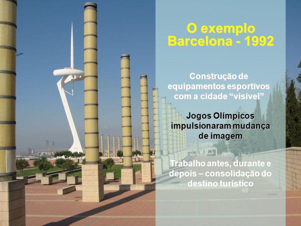 Construção de equipamentos esportivos com a cidade visível O exemplo Barcelona - 1992 Jogos Olímpicos impulsionaram mudança de imagem Trabalho antes, durante e depois – consolidação do destino turístico