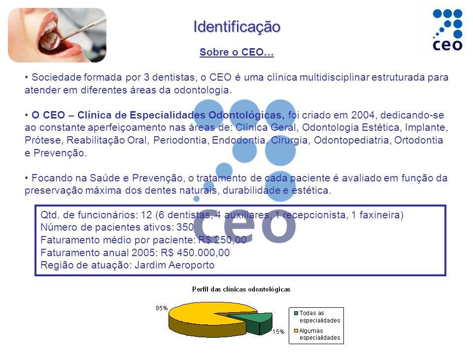 Identificação Sobre o CEO… Sociedade formada por 3 dentistas, o CEO é uma clínica multidisciplinar estruturada para atender em diferentes áreas da odontologia.