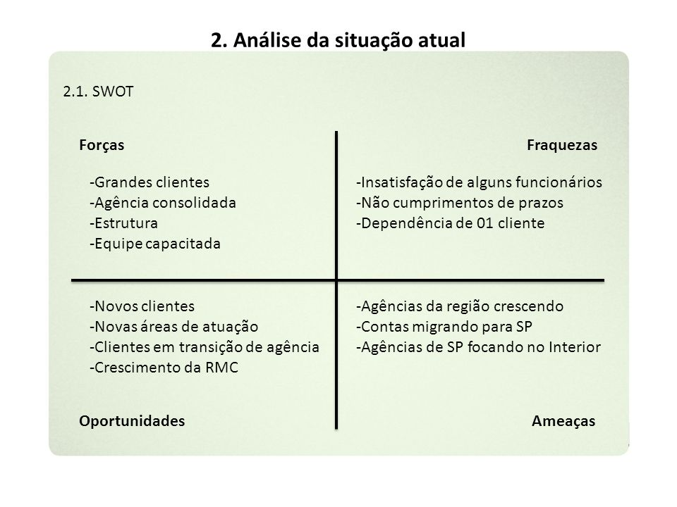 2. Análise da situação atual 2.1. SWOT ForçasFraquezas OportunidadesAmeaças -Grandes clientes -Agência consolidada -Estrutura -Equipe capacitada -Insa