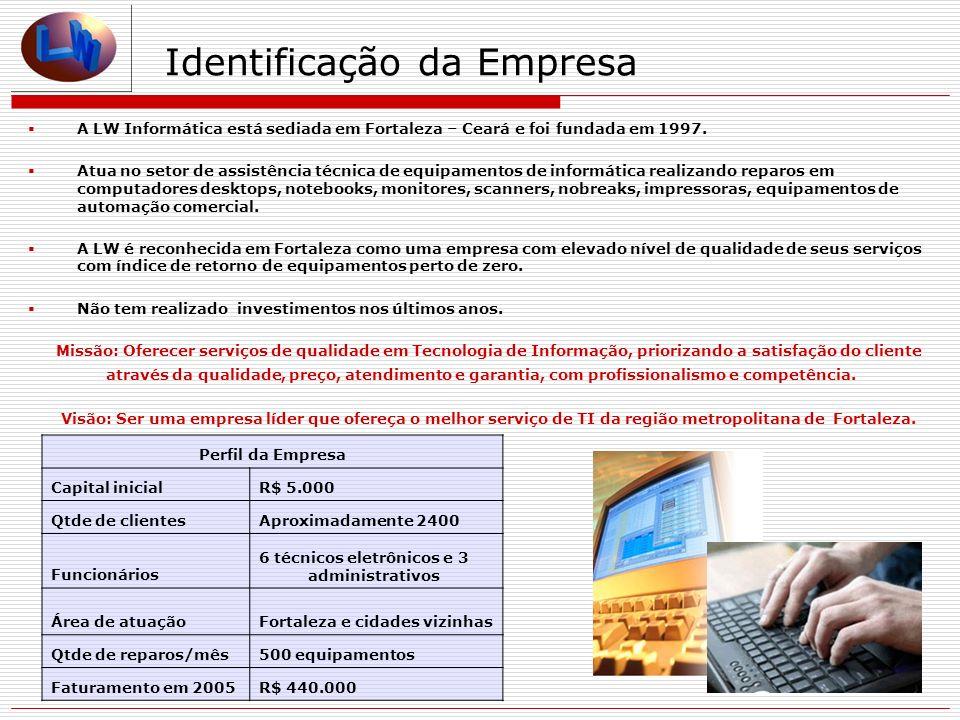Identificação da Empresa A LW Informática está sediada em Fortaleza – Ceará e foi fundada em 1997. Atua no setor de assistência técnica de equipamento