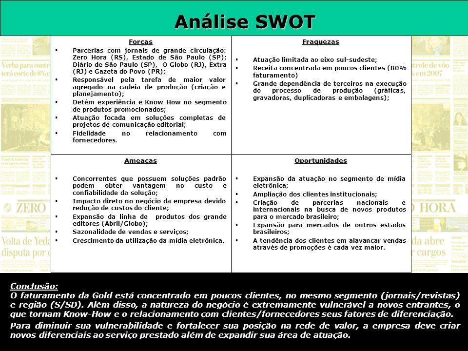 Análise SWOT Forças Parcerias com jornais de grande circulação: Zero Hora (RS), Estado de São Paulo (SP); Diário de São Paulo (SP), O Globo (RJ), Extr