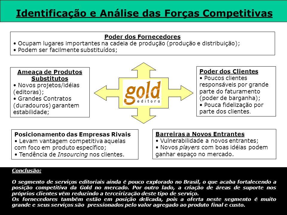 Identificação e Análise das Forças Competitivas Poder dos Fornecedores Ocupam lugares importantes na cadeia de produção (produção e distribuição); Pod