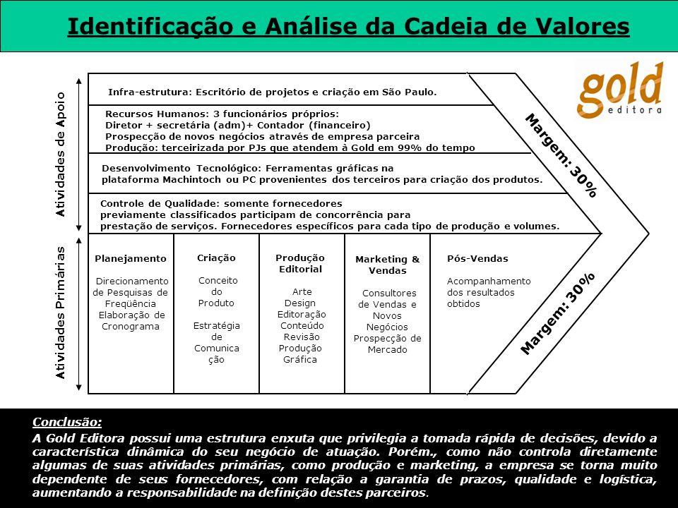 Marketing & Vendas Consultores de Vendas e Novos Negócios Prospecção de Mercado Planejamento Direcionamento de Pesquisas de Freqüência Elaboração de C